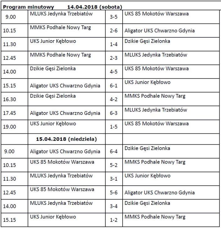 program turnieju